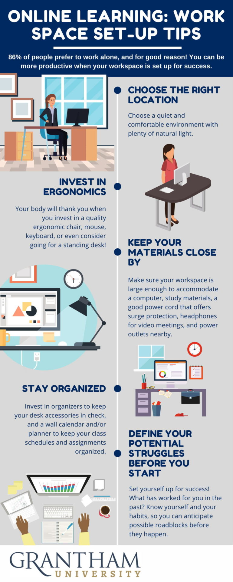 Online Learning: Work Space Set-Up Tips [Infographic]