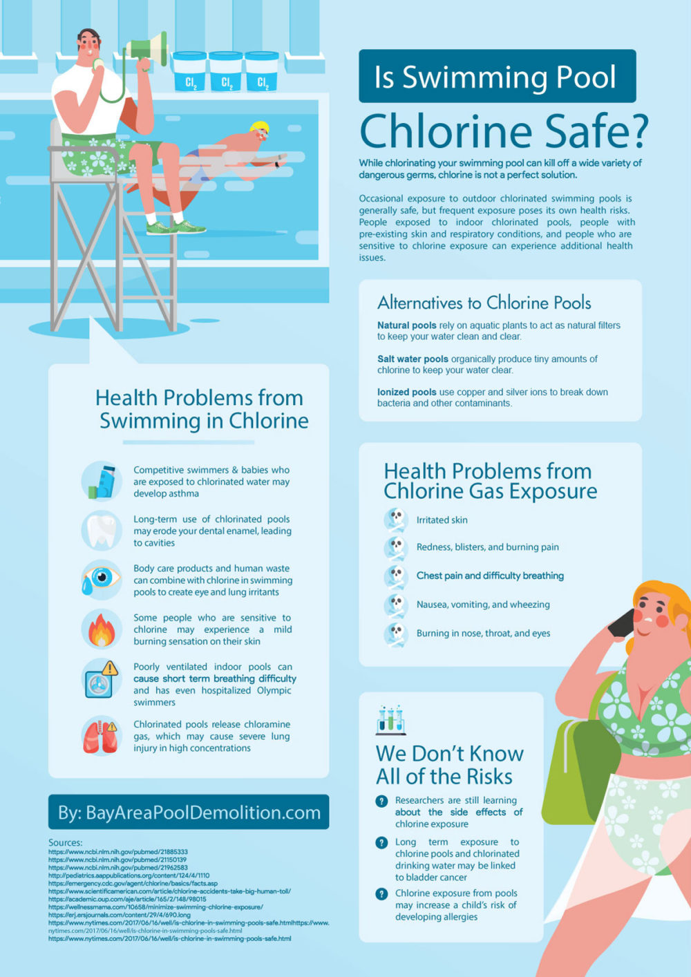 Is Swimming Pool Chlorine Safe?