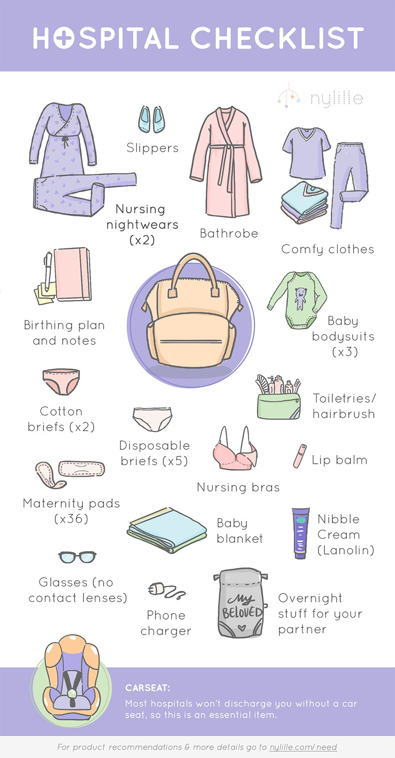 Hospital Baby and Mom Essentials