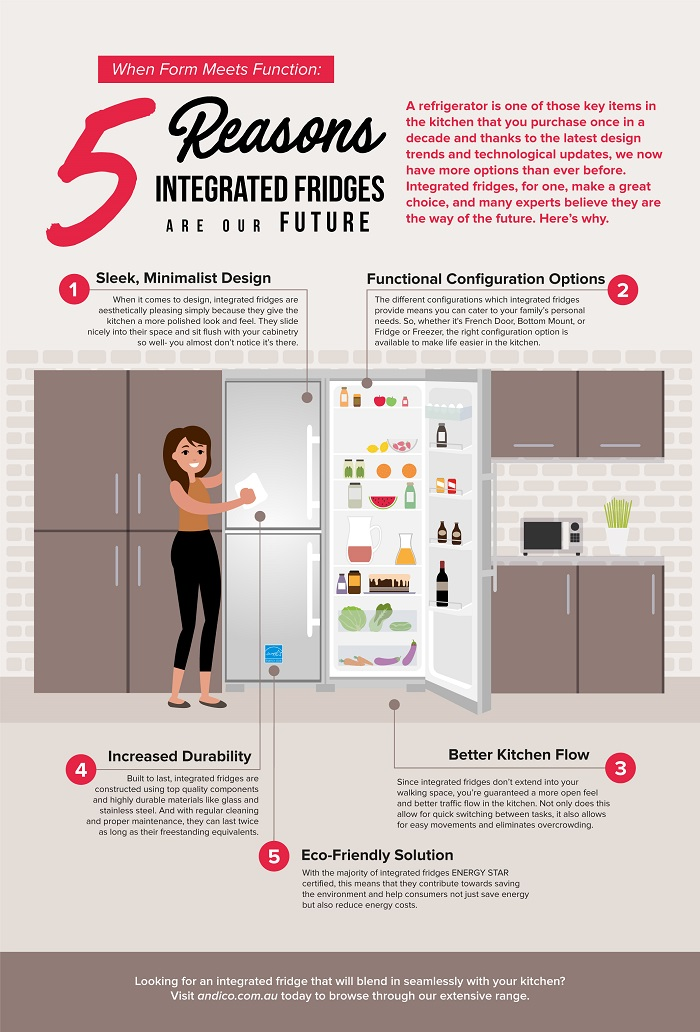Why Are Integrated Fridges the Future?