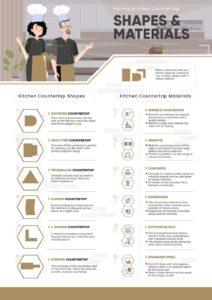 countertop-infographic