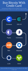 How-To-Buy-Bitcoin-With-Credit-Card-Infographic