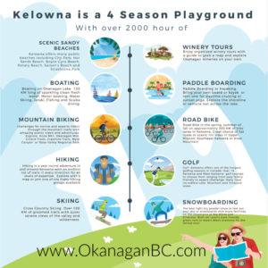 Things-to-do-in-Kelowna