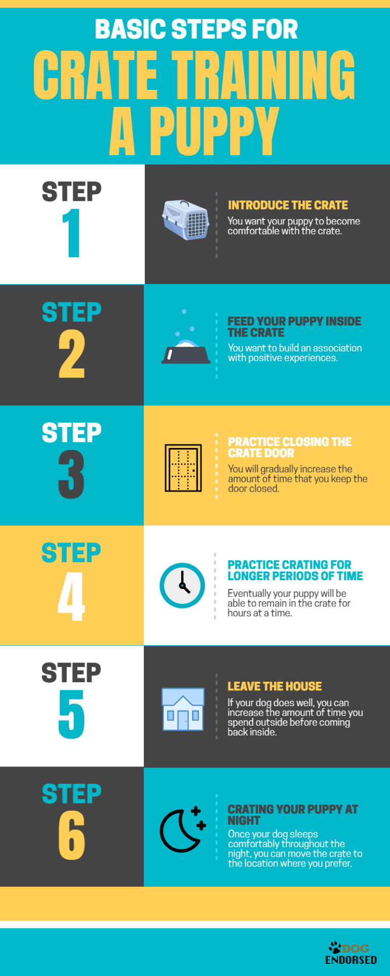 Basic Steps for Crate Training a Puppy