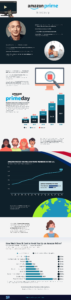 Amazon-Prime-infographic