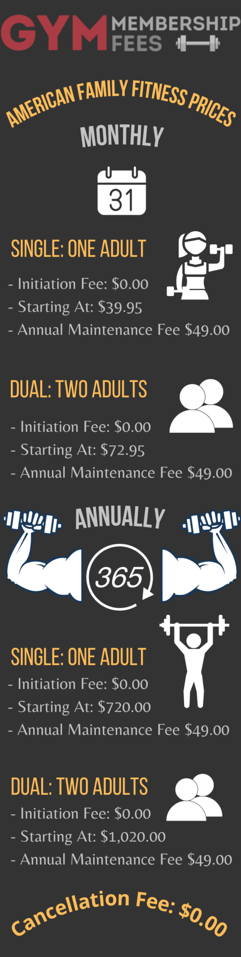 American Family Fitness Memberships