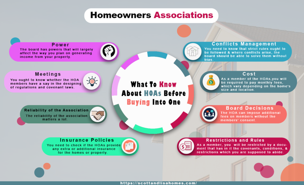 8 Things to Know About (HOAs) Before Buying in a Homeowner's Association