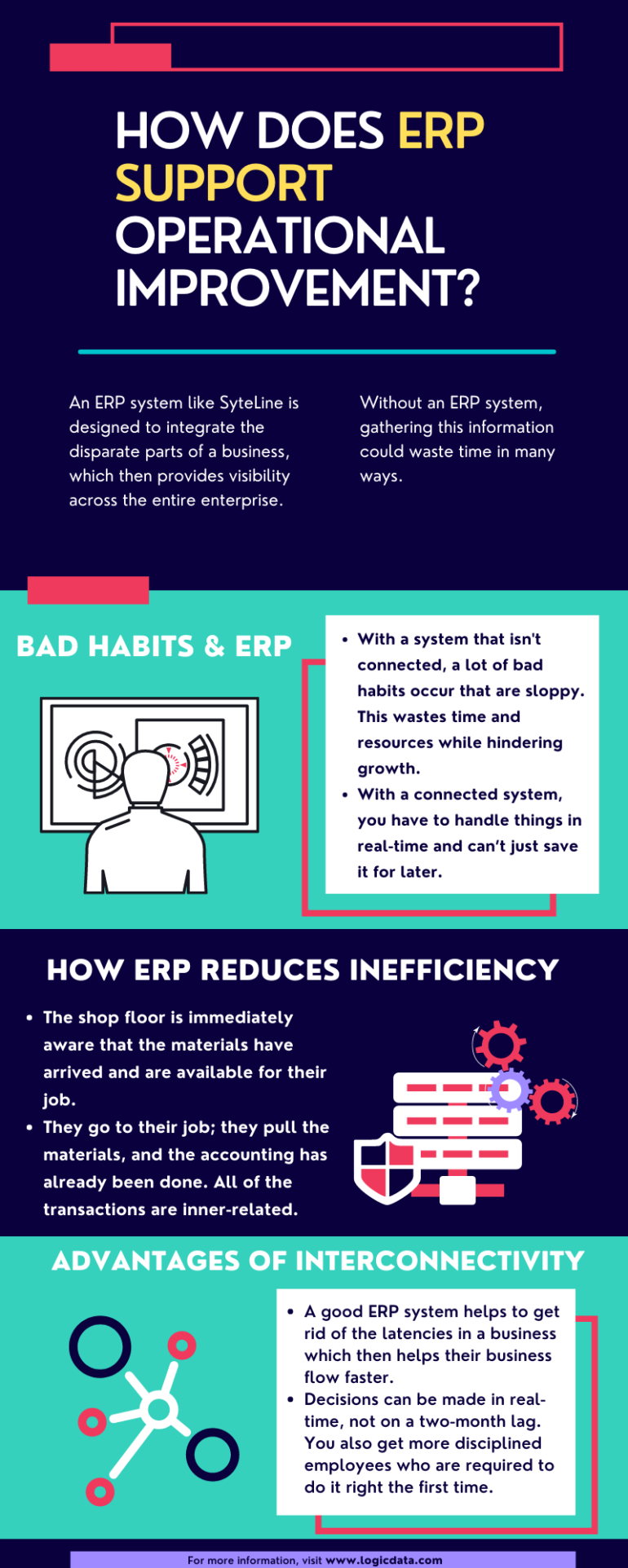 How Does ERP Support Operational Improvement