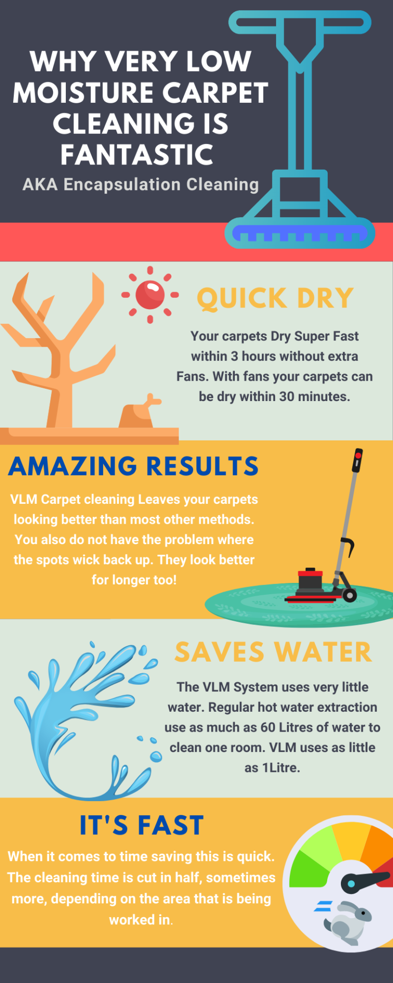 Why Very Low Moisture Carpet Cleaning is Fantastic
